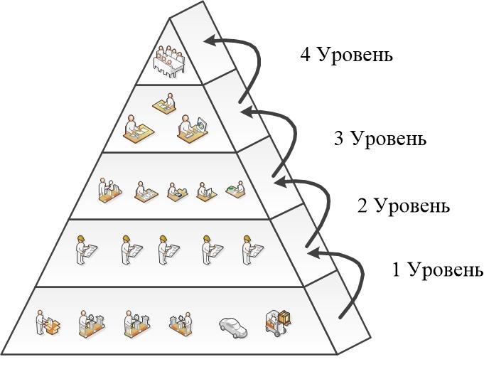 piramida_rezerva